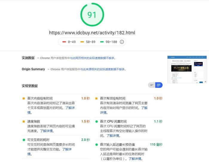Google PageSpeed Insights 桌面设备测试结果