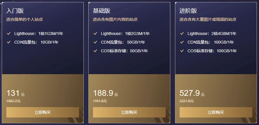 腾讯云双十一建站解决方案